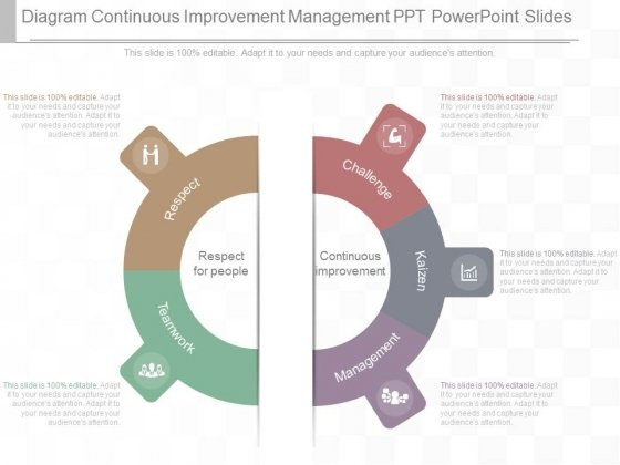 Diagram Continuous Improvement Management Ppt Powerpoint Slides