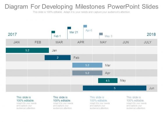Diagram For Developing Milestones Powerpoint Slides