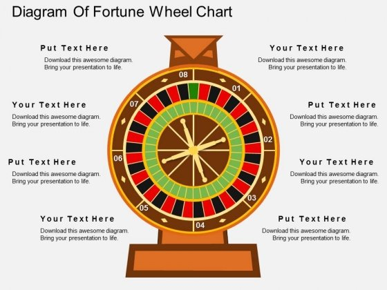 Diagram Of Fortune Wheel Chart Powerpoint Template