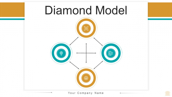 Diamond Model Business Growth Ppt PowerPoint Presentation Complete Deck With Slides