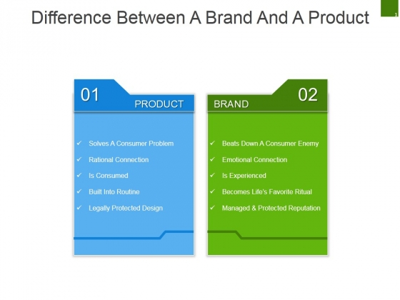 Difference Between A Brand And A Product Ppt PowerPoint Presentation Model Slides