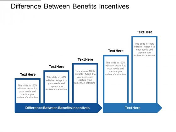 Difference Between Benefits Incentives Ppt PowerPoint Presentation Gallery Portrait Cpb