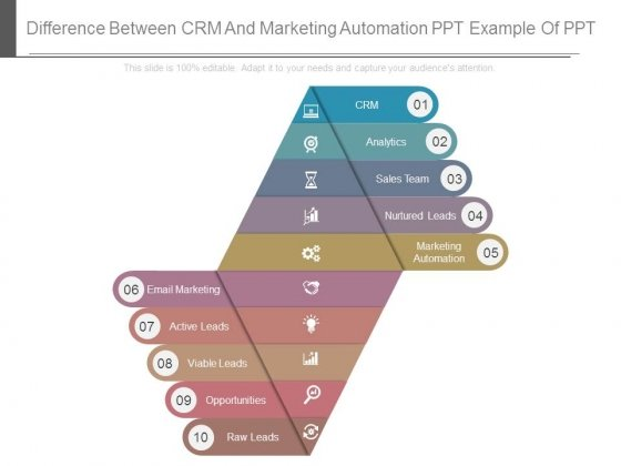 Difference Between Crm And Marketing Automation Ppt Example Of Ppt