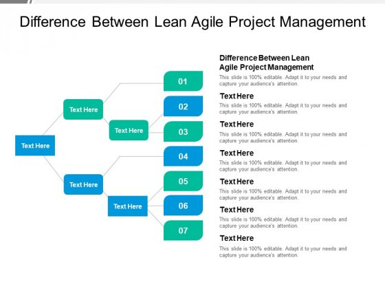 Difference Between Lean Agile Project Management Ppt PowerPoint Presentation Show Slide Cpb