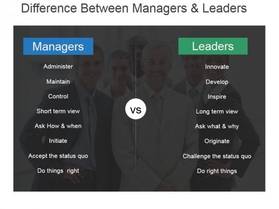 Difference Between Managers And Leaders Ppt PowerPoint Presentation Layouts