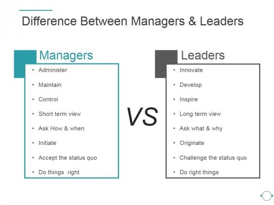 Difference Between Managers And Leaders Ppt PowerPoint Presentation Professional