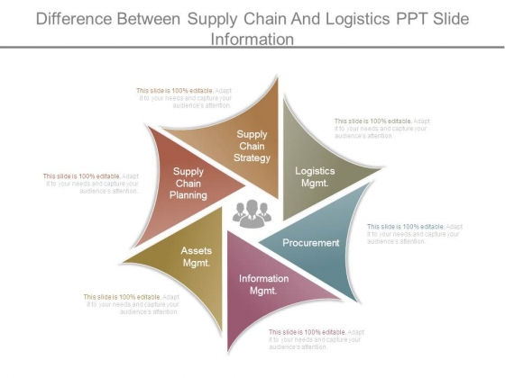 Difference Between Supply Chain And Logistics Ppt Slide Information
