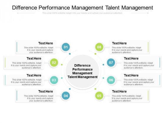 Difference Performance Management Talent Management Ppt PowerPoint Presentation Model Graphics Template Cpb