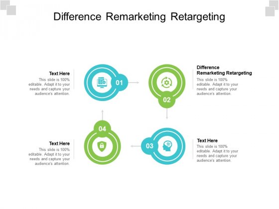 Difference Remarketing Retargeting Ppt PowerPoint Presentation Show Slides Cpb Pdf