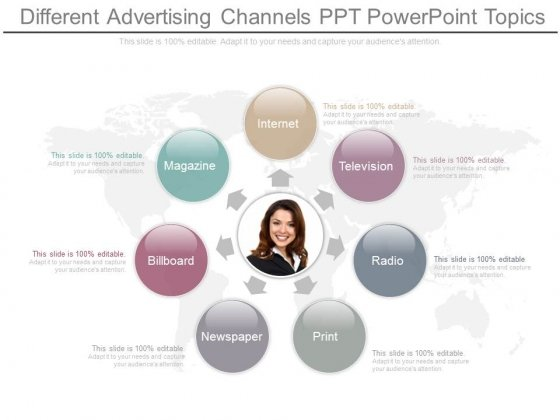 Different Advertising Channels Ppt Powerpoint Topics
