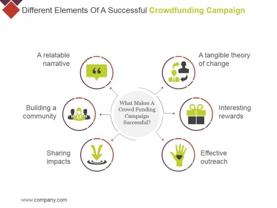 Different Elements Of A Successful Crowdfunding Campaign Ppt PowerPoint Presentation Layouts Introduction