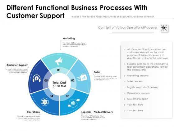 Different Functional Business Processes With Customer Support Ppt PowerPoint Presentation Gallery Ideas PDF
