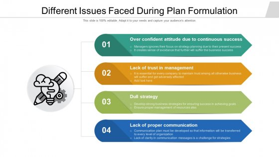 Different Issues Faced During Plan Formulation Ppt PowerPoint Presentation Gallery Good PDF