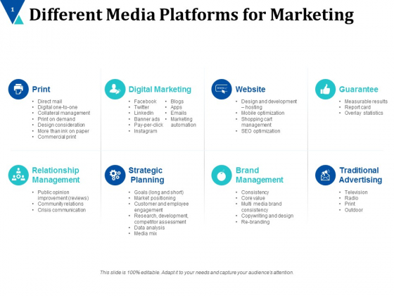 Different Media Platforms For Marketing Ppt PowerPoint Presentation File Infographics