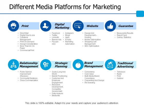 Different Media Platforms For Marketing Ppt PowerPoint Presentation Infographics Background Designs