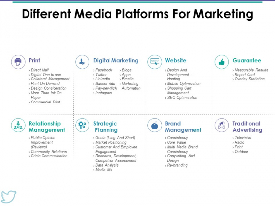Different Media Platforms For Marketing Ppt PowerPoint Presentation Pictures Skills