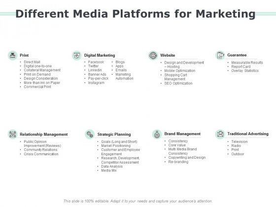 Different Media Platforms For Marketing Ppt PowerPoint Presentation Summary Background Designs