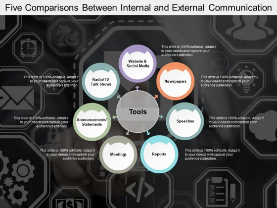 Different Methods Of Business Communication Ppt PowerPoint Presentation File Display