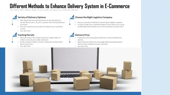 Different Methods To Enhance Delivery System In E Commerce Ppt PowerPoint Presentation Icon Infographics PDF