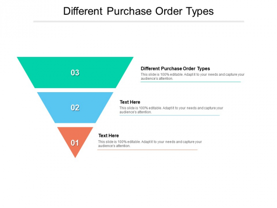 Different Purchase Order Types Ppt PowerPoint Presentation Slides Show Cpb Pdf