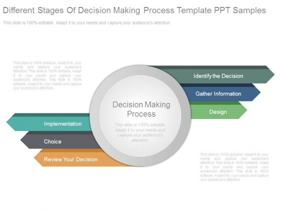 Different Stages Of Decision Making Process Template Ppt Samples