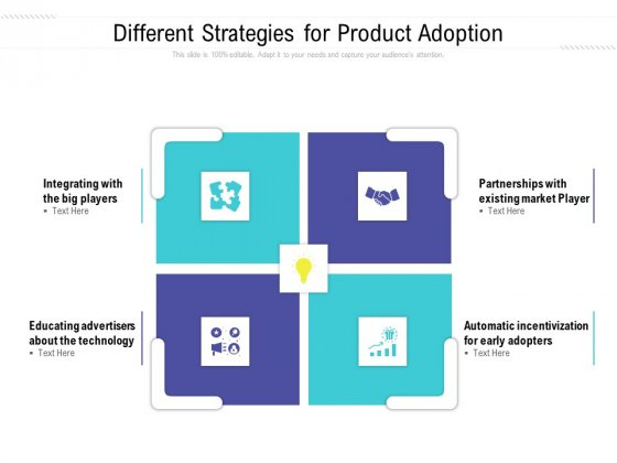 Different Strategies For Product Adoption Ppt PowerPoint Presentation Gallery Slides PDF