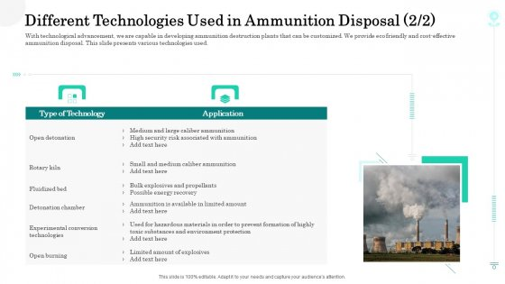Different Technologies Used In Ammunition Disposal Risk Introduction PDF