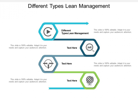 Different Types Lean Management Ppt PowerPoint Presentation Infographics Templates Cpb