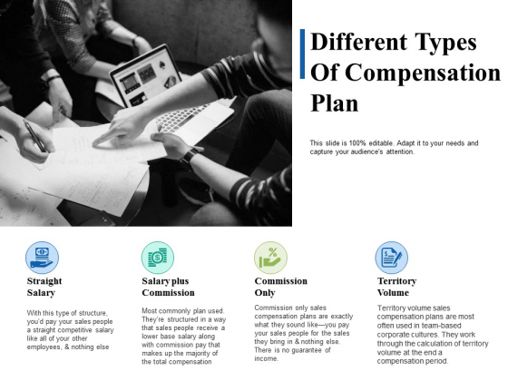 Different Types Of Compensation Plan Ppt PowerPoint Presentation Slides Graphics Template