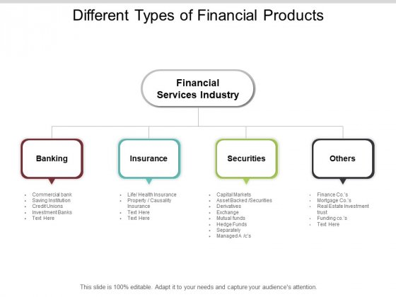 Different Types Of Financial Products Ppt PowerPoint Presentation Summary Graphics