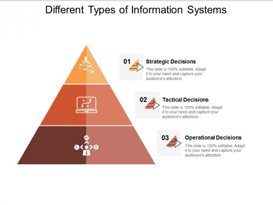 Different Types Of Information Systems Ppt PowerPoint Presentation Show Ideas