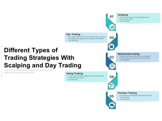 Different Types Of Trading Strategies With Scalping And Day Trading Ppt PowerPoint Presentation Slides Background Images PDF