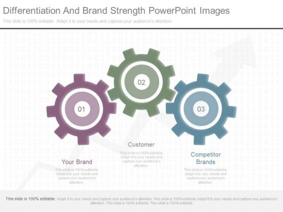 Differentiation And Brand Strength Powerpoint Images
