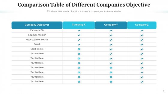 Differentiation_Table_Sales_Style_Ppt_PowerPoint_Presentation_Complete_Deck_With_Slides_Slide_2