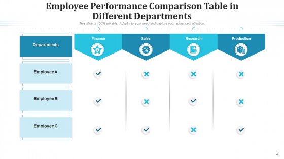 Differentiation_Table_Sales_Style_Ppt_PowerPoint_Presentation_Complete_Deck_With_Slides_Slide_4