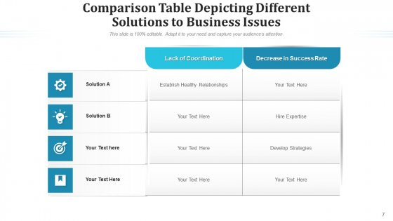 Differentiation_Table_Sales_Style_Ppt_PowerPoint_Presentation_Complete_Deck_With_Slides_Slide_7