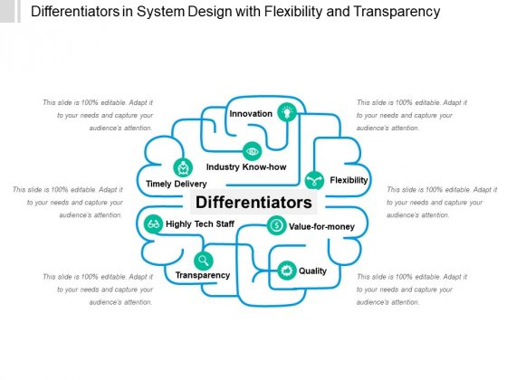 Differentiators In System Design With Flexibility And Transparency Ppt PowerPoint Presentation Layout PDF