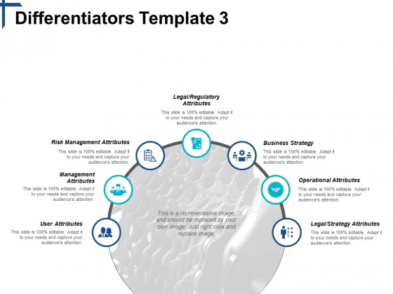 Differentiators User Attributes Ppt PowerPoint Presentation Summary Graphics Template