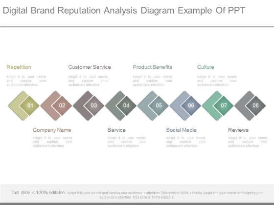 Digital Brand Reputation Analysis Diagram Example Of Ppt