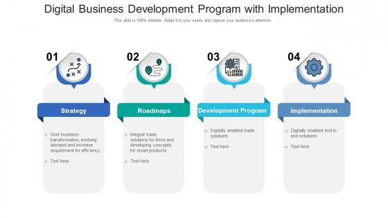 Digital Business Development Program With Implementation Ppt PowerPoint Presentation Gallery Background Designs PDF
