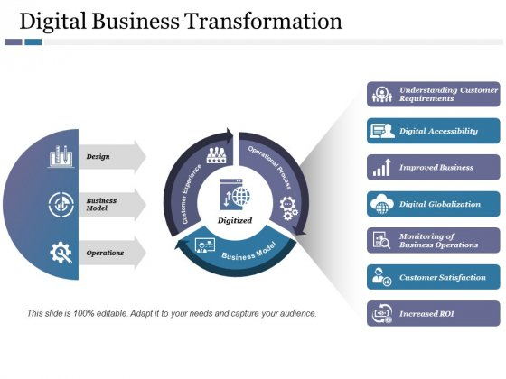 Digital Business Transformation Ppt PowerPoint Presentation Slides Structure