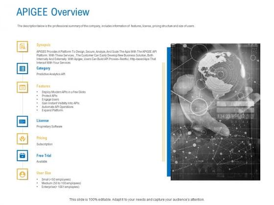 Digital_Businesses_Ecosystems_APIGEE_Overview_Ppt_File_Inspiration_PDF_Slide_1