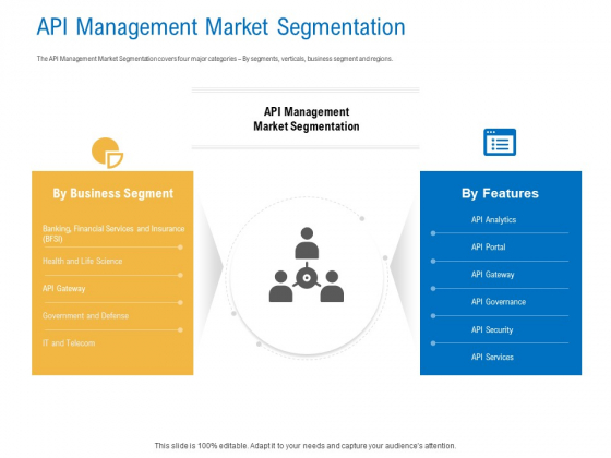 Digital Businesses Ecosystems API Management Market Segmentation Inspiration PDF