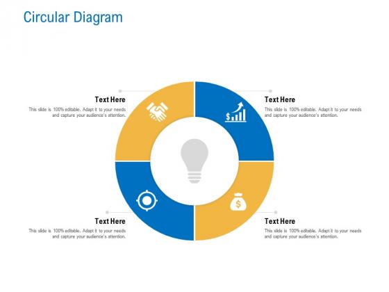 Digital Businesses Ecosystems Circular Diagram Ppt Layouts Design Inspiration PDF