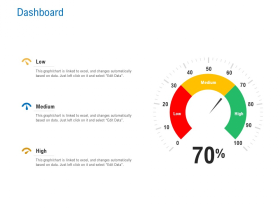 Digital Businesses Ecosystems Dashboard Ppt Icon Mockup PDF