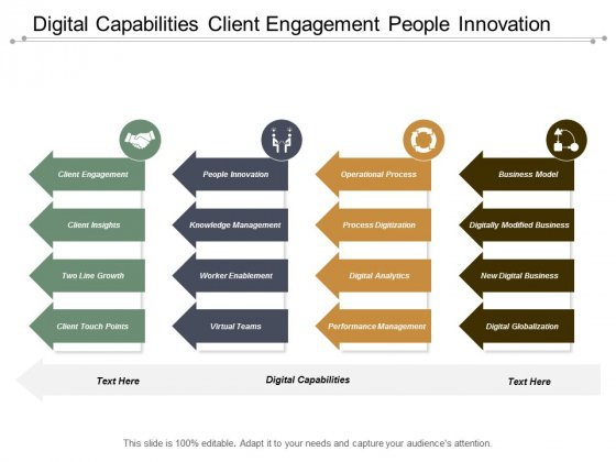Digital Capabilities Client Engagement People Innovation Ppt Powerpoint Presentation Infographic Template Background Image