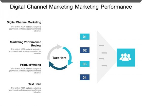 Digital Channel Marketing Marketing Performance Review Product Writing Ppt PowerPoint Presentation Outline Diagrams