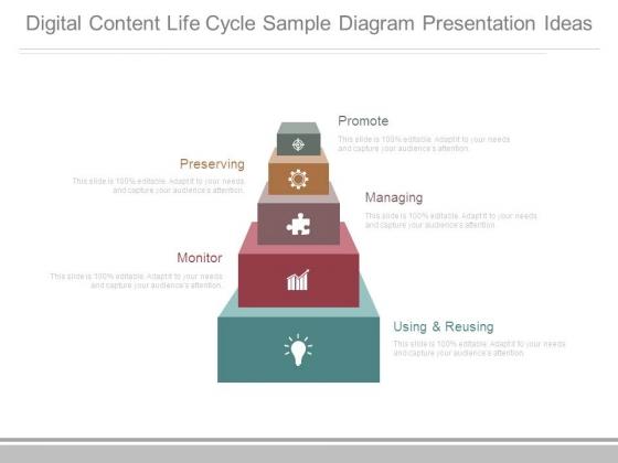 Digital Content Life Cycle Sample Diagram Presentation Ideas