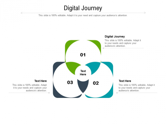 Digital Journey Ppt PowerPoint Presentation Pictures Designs Download Cpb Pdf
