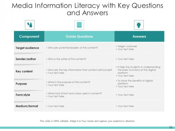 Digital_Literacy_Digital_Content_Process_Ppt_PowerPoint_Presentation_Complete_Deck_Slide_10